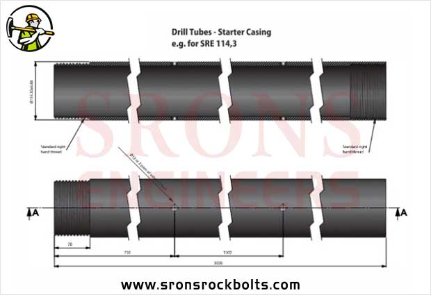 Forepoling Drilling System Tunnel Forepoling Rock Drilling Systems Pipe Roofing Solutions Tunnel Umbrella Pipe Roofing Systems manufacturers exporters in india punjab ludhiana